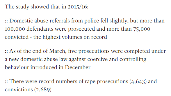 the-independent-cps-rape-conviction-rate-2015-16