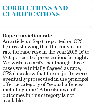 corrections-and-clarifications
