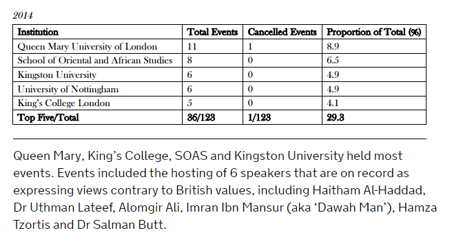 student-rights-downing-street-data-comparison