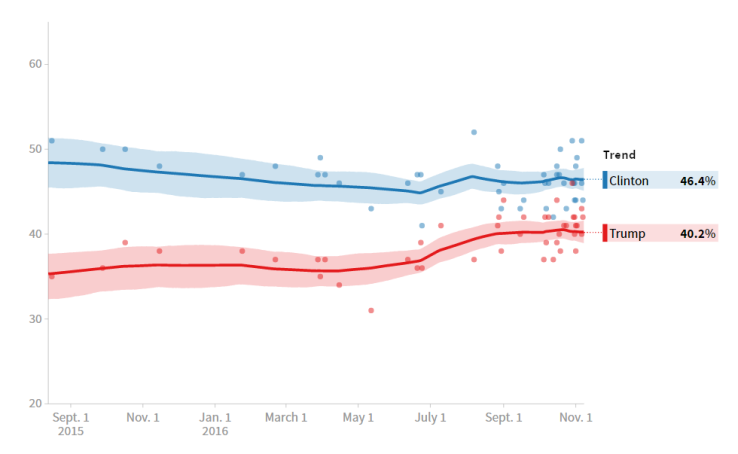 huff-post-poll